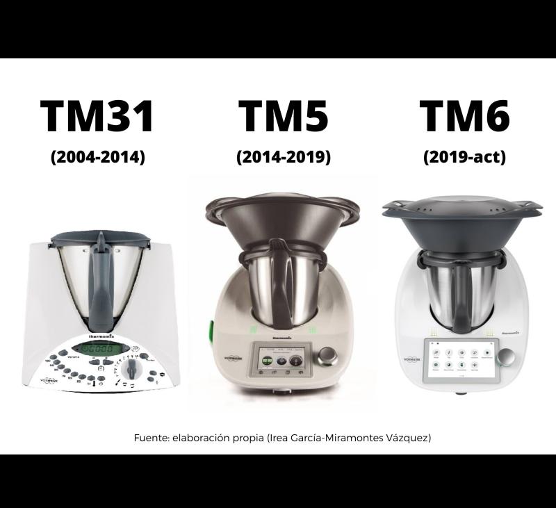 DIFERENCIA ENTRE TM31, TM5 Y TM6 ¿MERECE LA PENA CAMBIAR DE MODELO DE Thermomix® ?