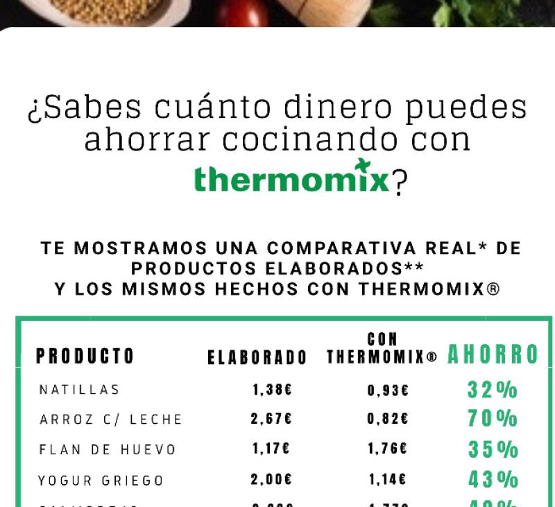 ¡CON Thermomix® AHORRAS!