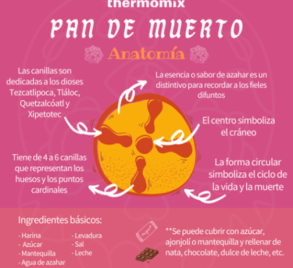 COMO PREPARAR PAN DE MUERTO CON Thermomix®